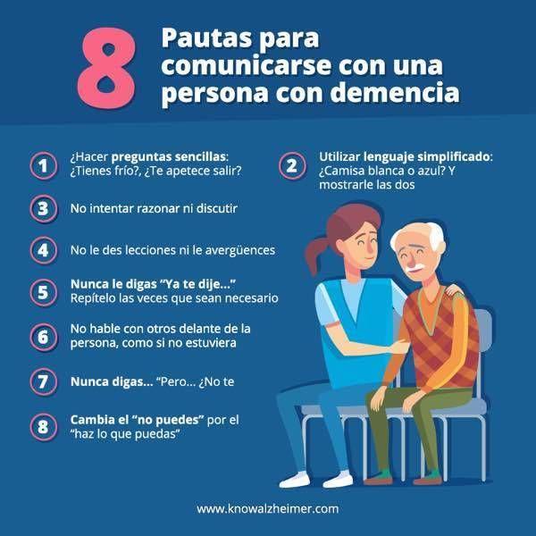 Infografía sobre Comunicarse con un Enfermo de Alzheimer - kNOW