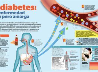 La diabetes #infografia #infographic #health – #Infografia #Alzheimer #Demencias