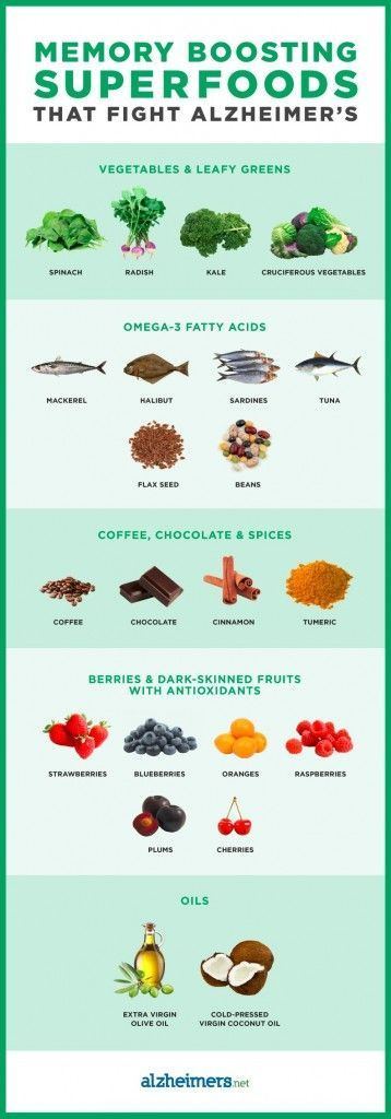 Memory Boosting Superfoods That Fight Alzheimer's