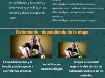 Infografia Demencia by Yuri Cortes on Genially – #Infografia #Alzheimer #Demencias