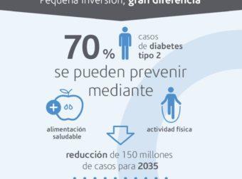 """Infografía """"Pequeña inversión, gran diferencia"""" – #Infografia #Alzheimer #Demencias"""